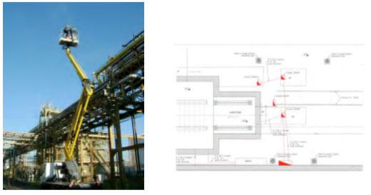 Impianti e Layout industriali